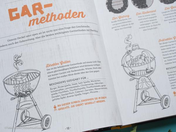 GourmetGuerilla Grillen –Das Buch-3280632