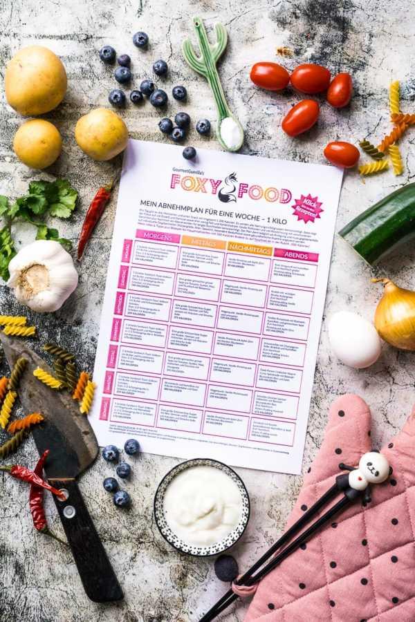 Mein Essensplan um in 1 Woche 1 Kilo Abnehmen |FoxyFood.de