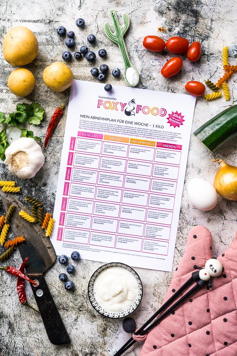 Mein Essensplan um in 1 Woche 1 Kilo Abzunehmen |FoxyFood.de